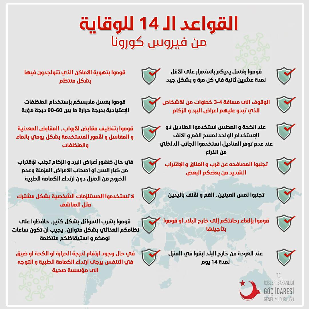 1584435589V56zi 1 - القواعد الـ 14 للحماية من فيروس كورونا