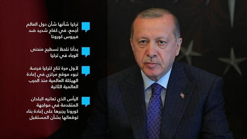 أردوغان: نعمل على إعادة الحياة لطبيعتها بعد عيد الفطر