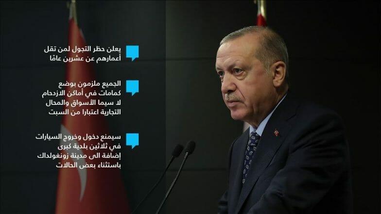 أردوغان يعلن عن تدابير إضافية لمنع انتشار كورونا