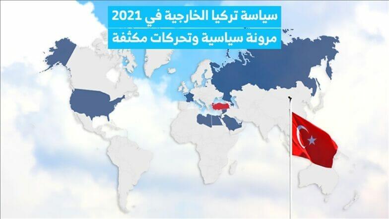 سياسة تركيا الخارجية في 2021.. مرونة سياسية وتحركات مكثفة
