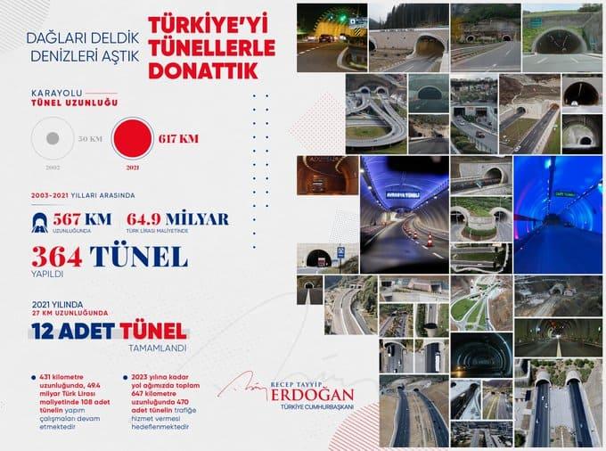 صورة من صفحة أردوغان - كم نفق في تركيا حتى عام 2023